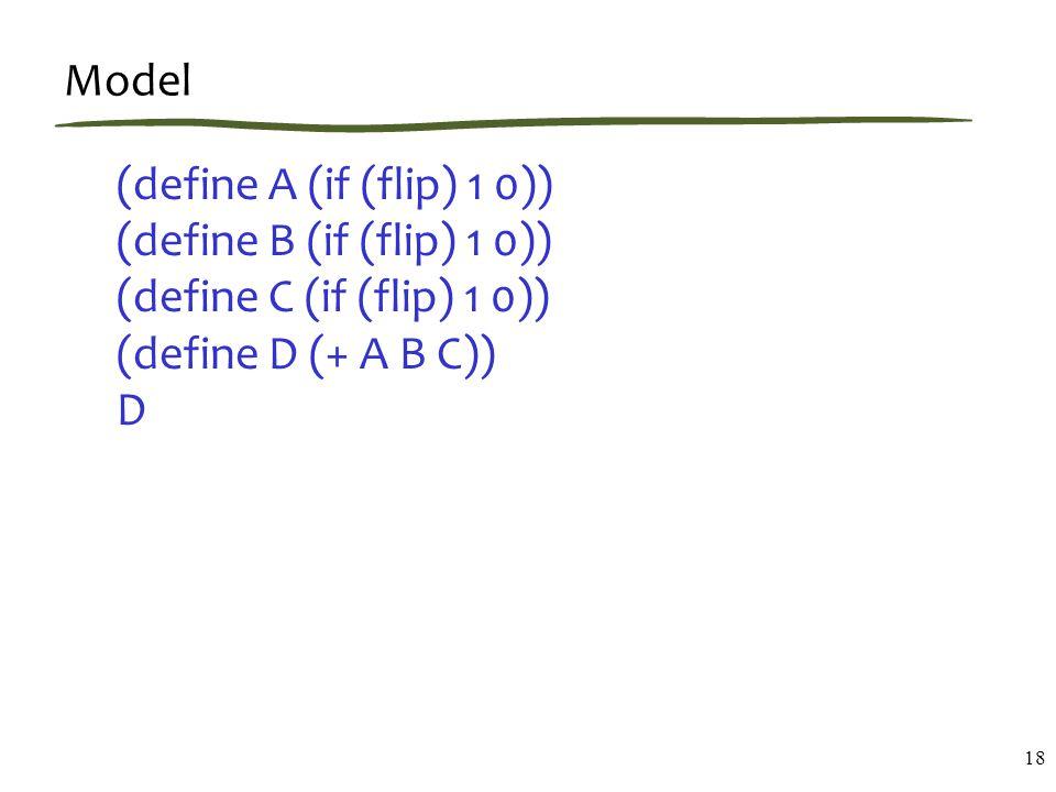 Model (define A (if (flip) 1 0)) (define B (if (flip) 1 0)) (define C (if (flip) 1 0)) (define D (+ A B C)) D 18