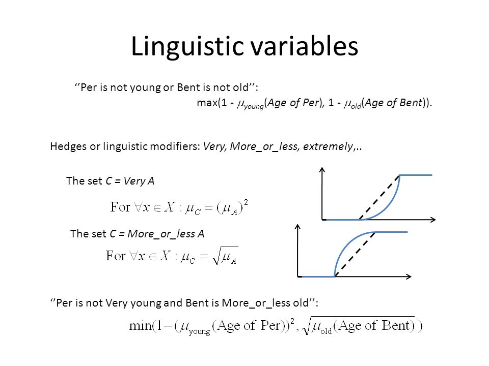Linguistic variables ''Per is not young or Bent is not old'': max(1 -  young (Age of Per), 1 -  old (Age of Bent)).