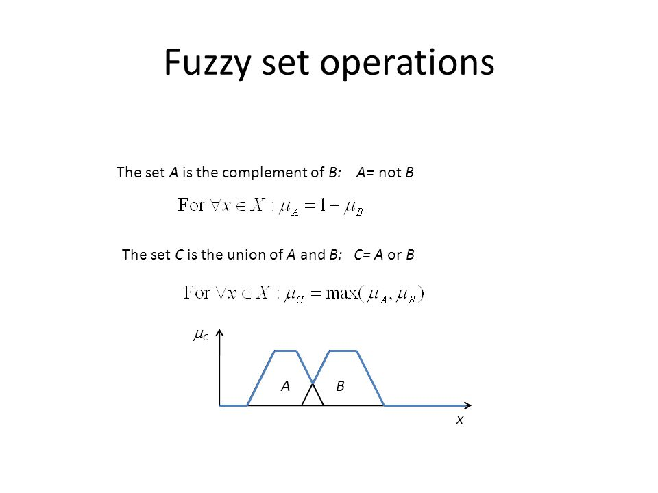 Fuzzy set operations The set A is the complement of B: A= not B The set C is the union of A and B: C= A or B AB CC x