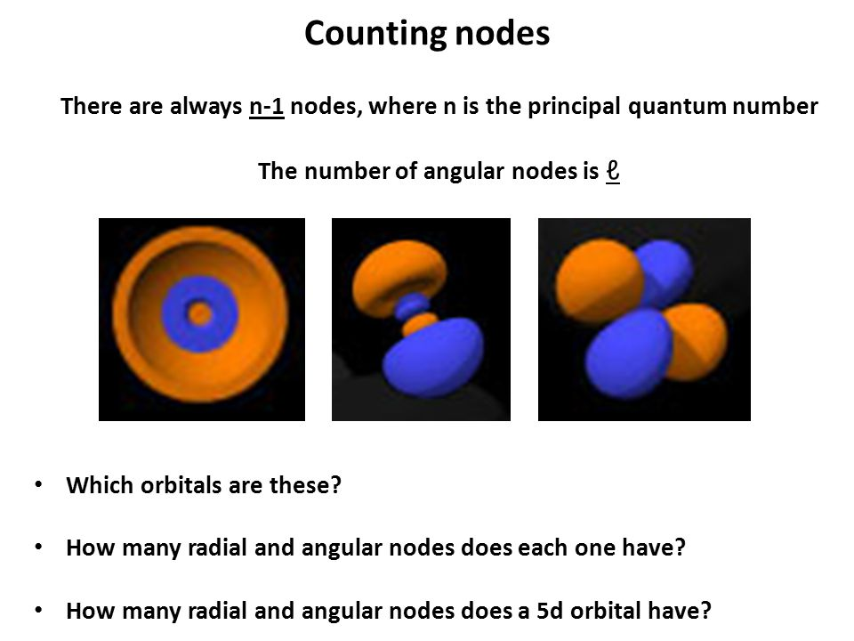 Counting nodes There are always n-1 nodes, where n is the principal quantum number The number of angular nodes is ℓ Which orbitals are these? How many