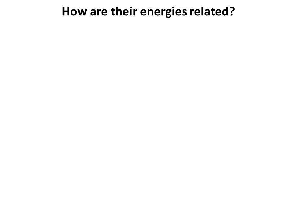 How are their energies related?