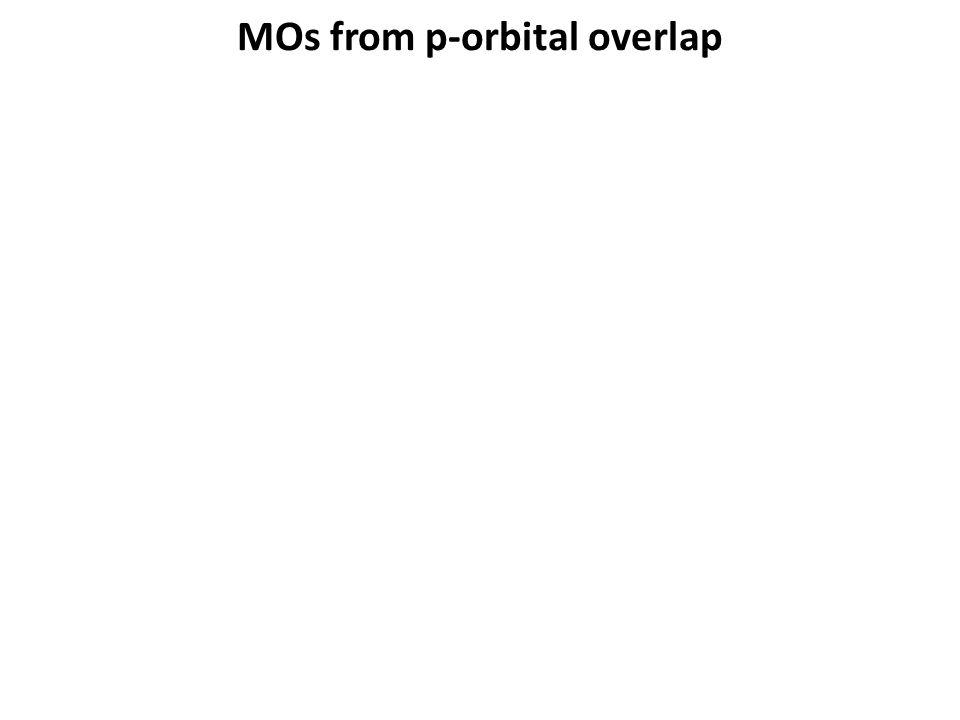 MOs from p-orbital overlap