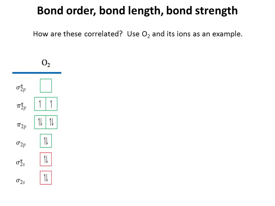 Bond order, bond length, bond strength How are these correlated? Use O 2 and its ions as an example.