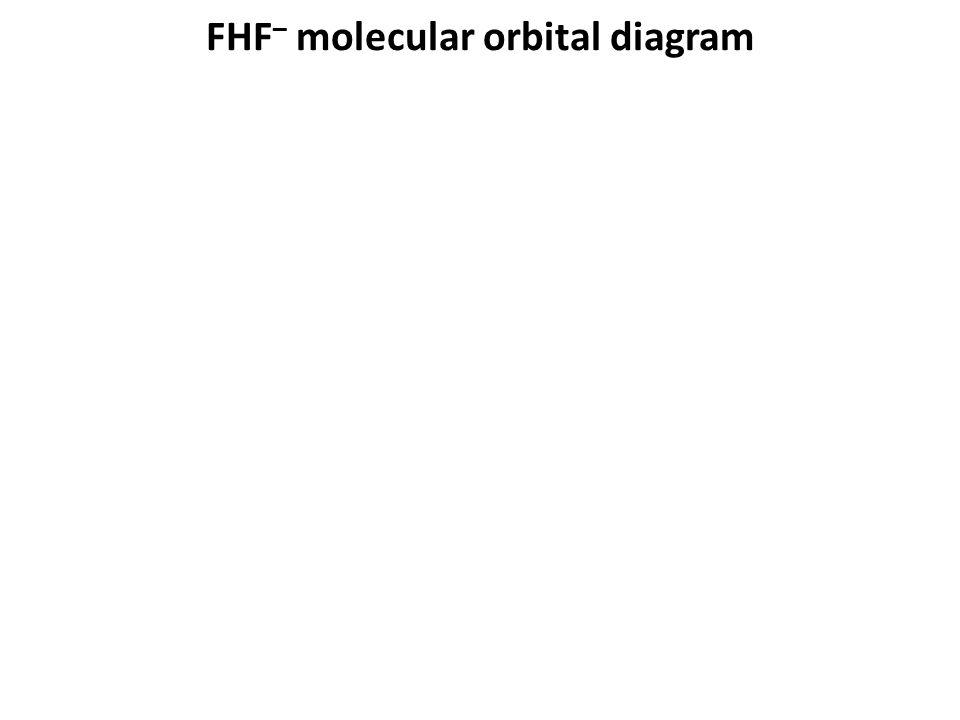 FHF – molecular orbital diagram