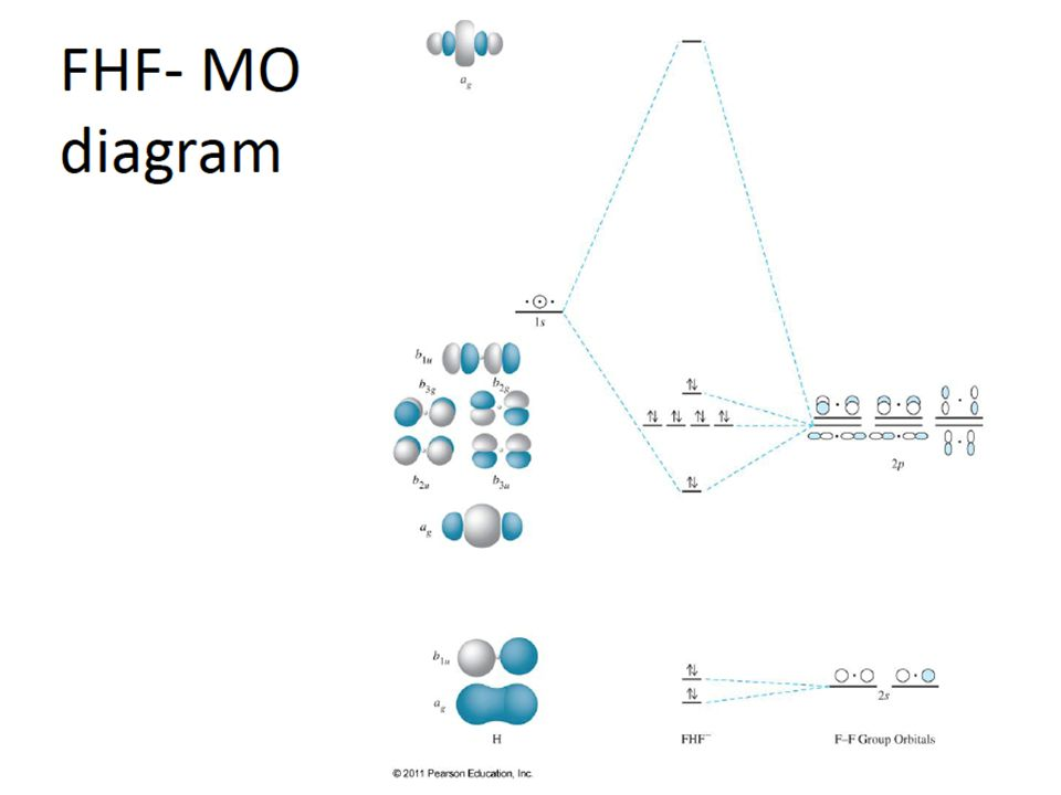 Chapter 2 molecular orbital theory ppt video online download 43 ccuart Gallery