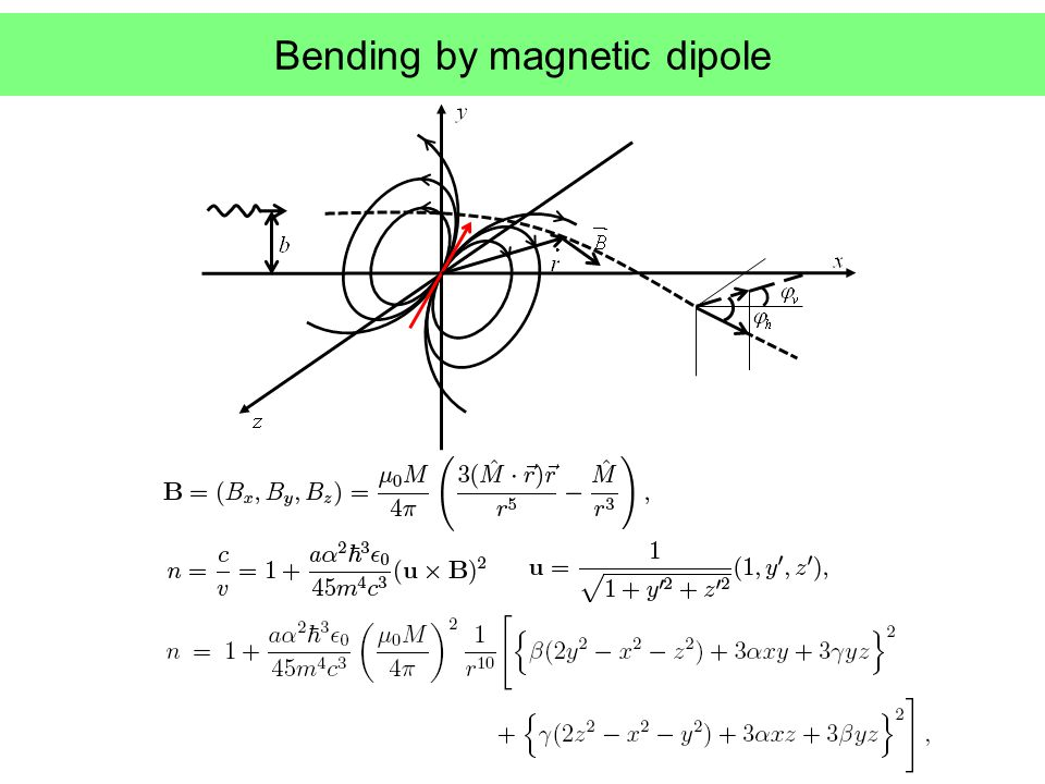 Bending by magnetic dipole