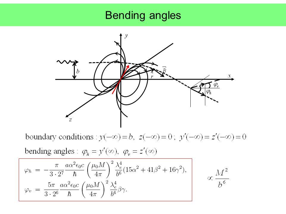 Bending angles