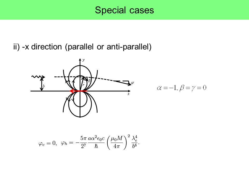 Special cases ii) -x direction (parallel or anti-parallel)