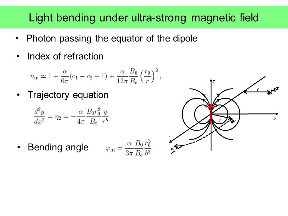 Light bending under ultra-strong magnetic field Photon passing the equator of the dipole Index of refraction Trajectory equation Bending angle