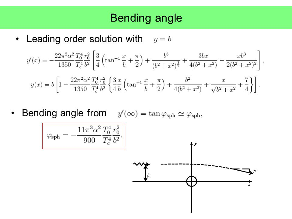 Bending angle Leading order solution with Bending angle from