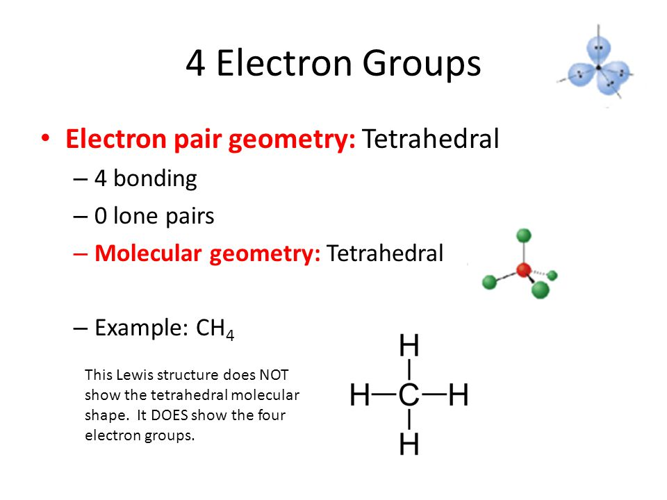 4 Electron Groups Electron pair geometry: Tetrahedral – 4 bonding – 0 lone pairs – Molecular geometry: Tetrahedral – Example: CH 4 This Lewis structure does NOT show the tetrahedral molecular shape.