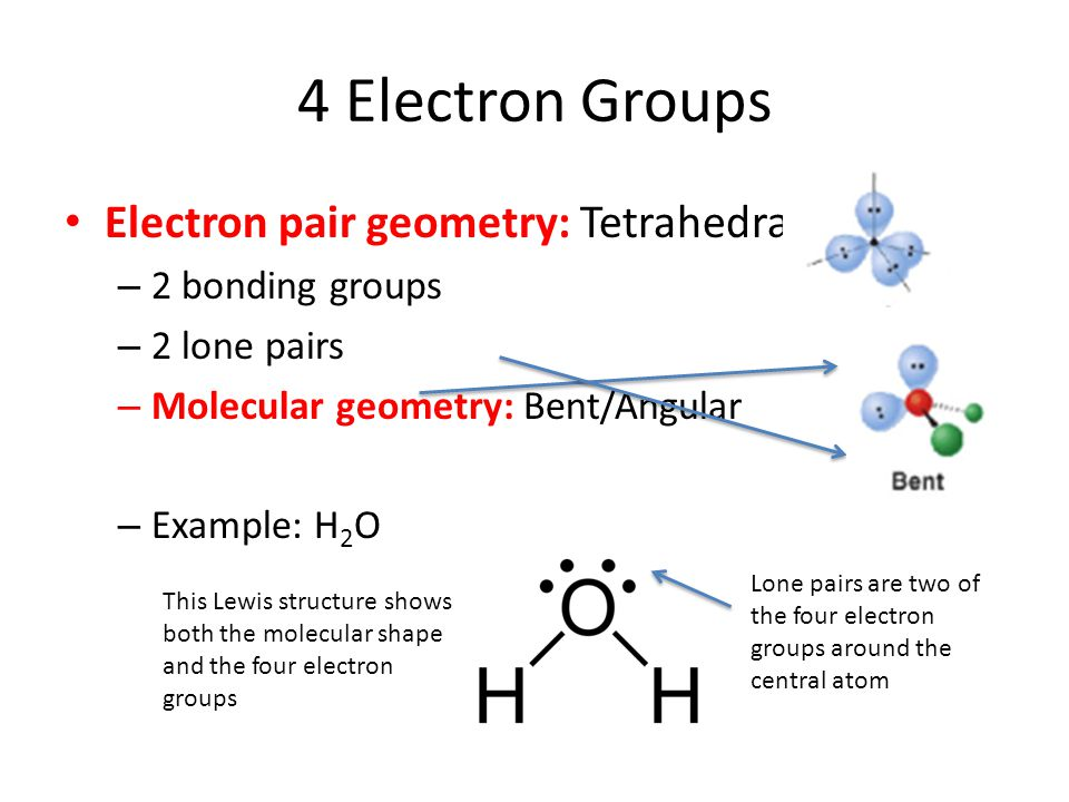 4 Electron Groups Electron pair geometry: Tetrahedral – 2 bonding groups – 2 lone pairs – Molecular geometry: Bent/Angular – Example: H 2 O This Lewis structure shows both the molecular shape and the four electron groups Lone pairs are two of the four electron groups around the central atom