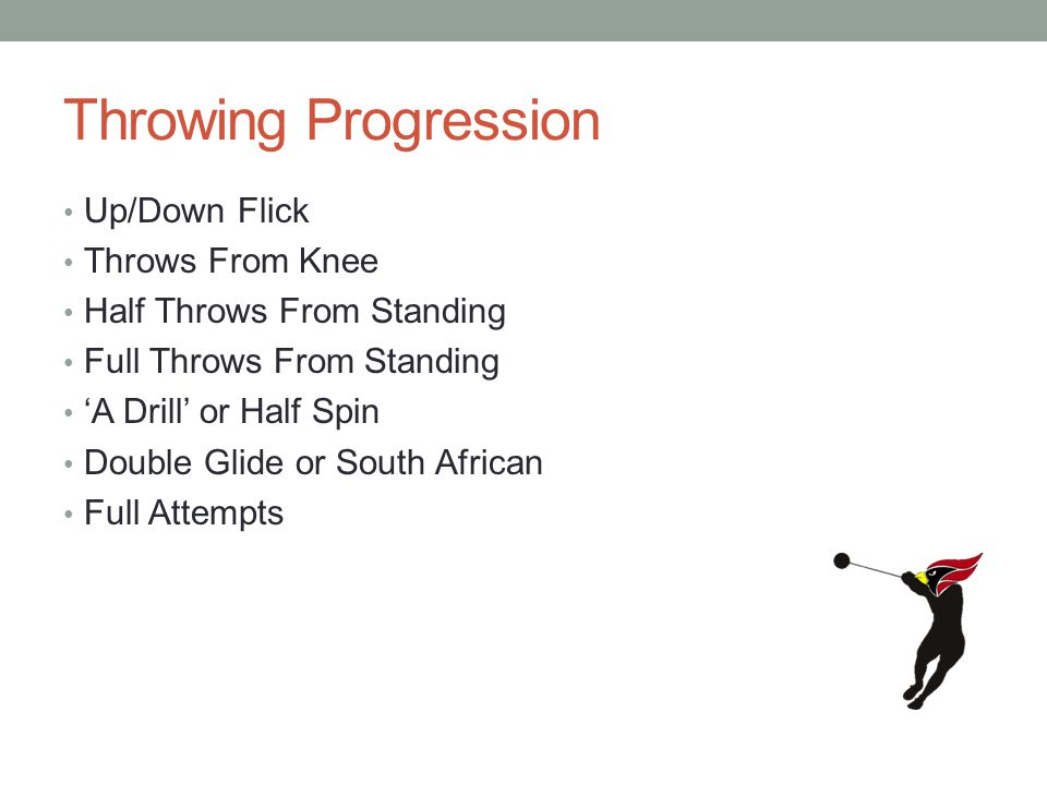 Throwing Progression Up/Down Flick Throws From Knee Half Throws From Standing Full Throws From Standing 'A Drill' or Half Spin Double Glide or South A