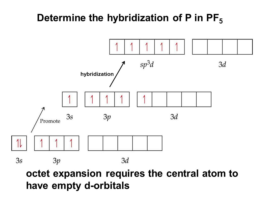 octet expansion requires the central atom to have empty d-orbitals Determine the hybridization of P in PF 5 hybridization
