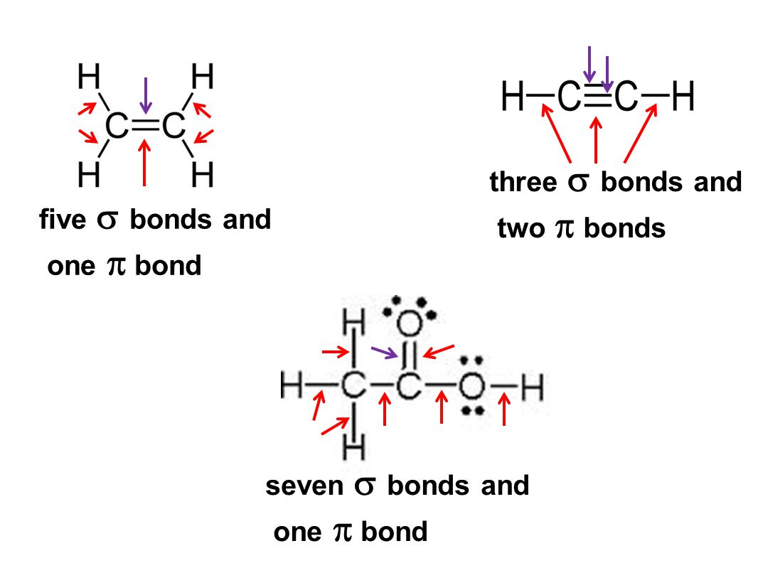 three  bonds and two  bonds five  bonds and one  bond seven  bonds and one  bond