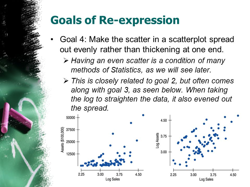 Goals of Re-expression Goal 4: Make the scatter in a scatterplot spread out evenly rather than thickening at one end.  Having an even scatter is a co