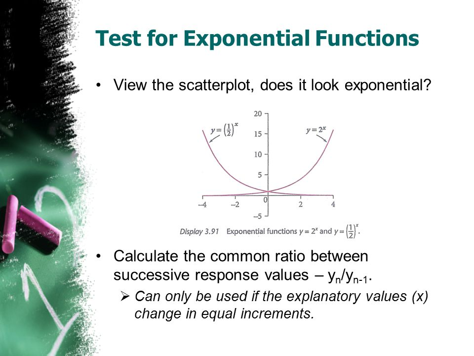 Test for Exponential Functions View the scatterplot, does it look exponential? Calculate the common ratio between successive response values – y n /y