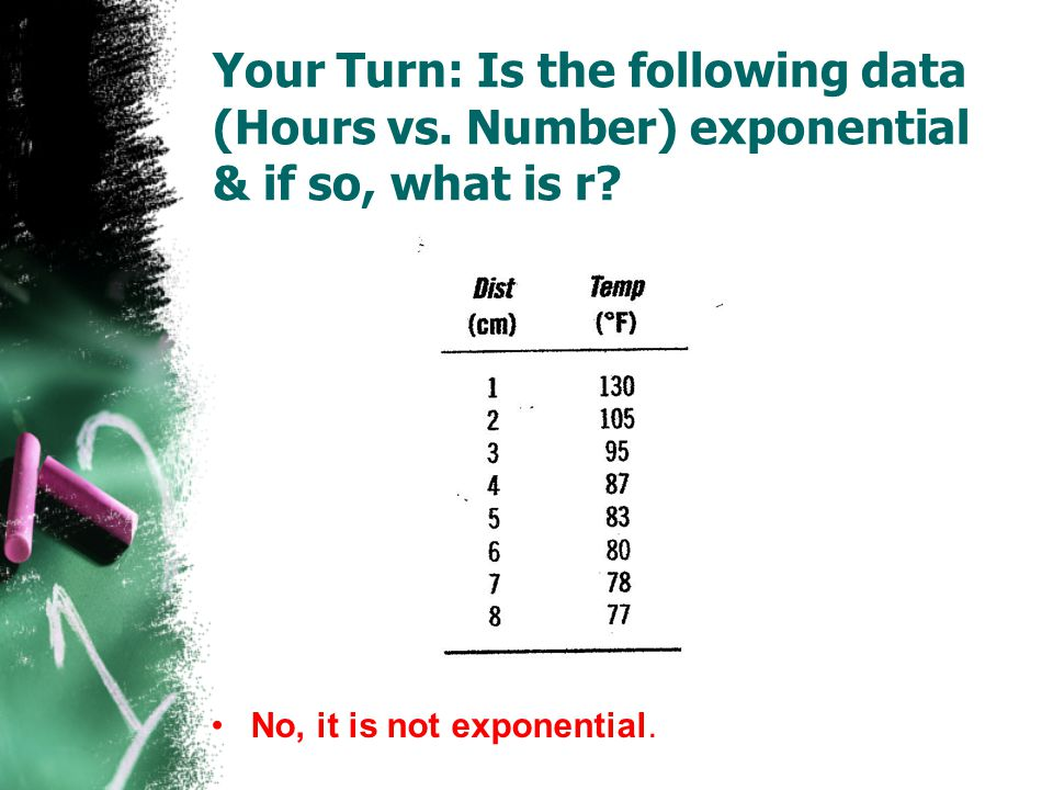 Your Turn: Is the following data (Hours vs. Number) exponential & if so, what is r? No, it is not exponential.