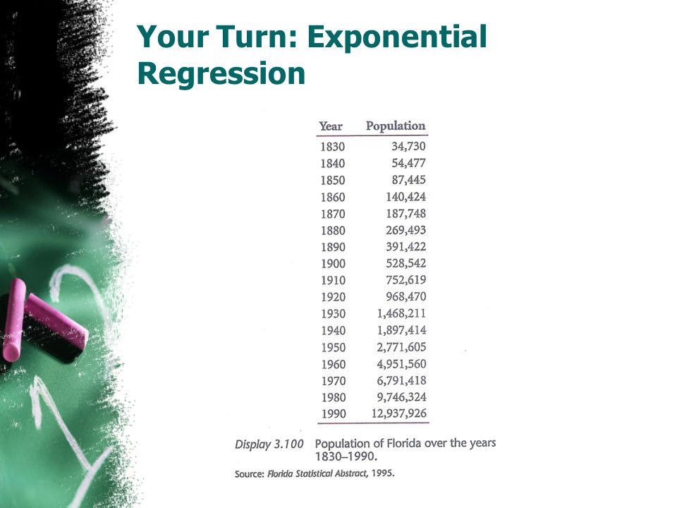 Your Turn: Exponential Regression