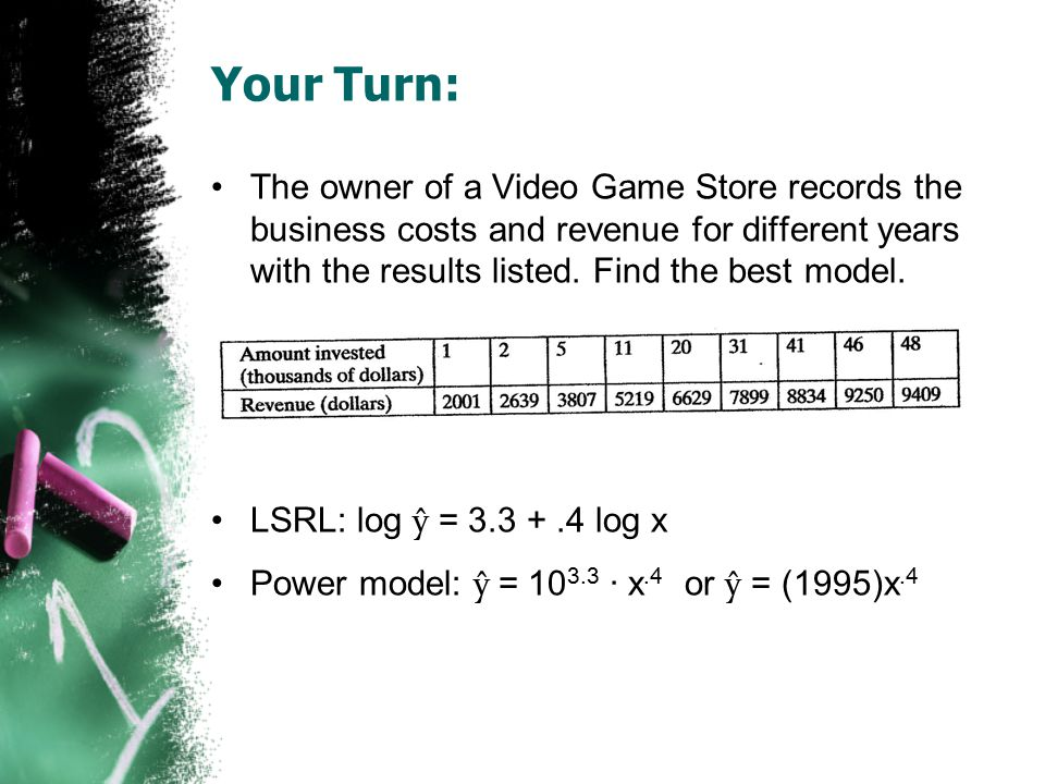 Your Turn: The owner of a Video Game Store records the business costs and revenue for different years with the results listed. Find the best model. LS