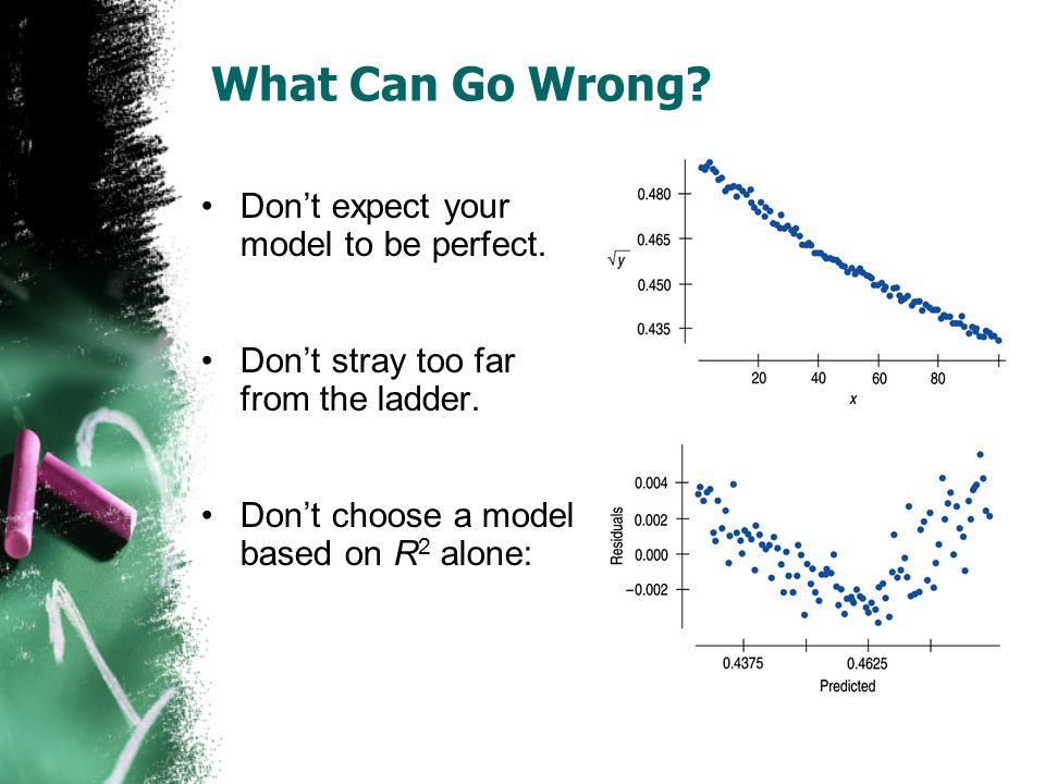 What Can Go Wrong? Don't expect your model to be perfect. Don't stray too far from the ladder. Don't choose a model based on R 2 alone: