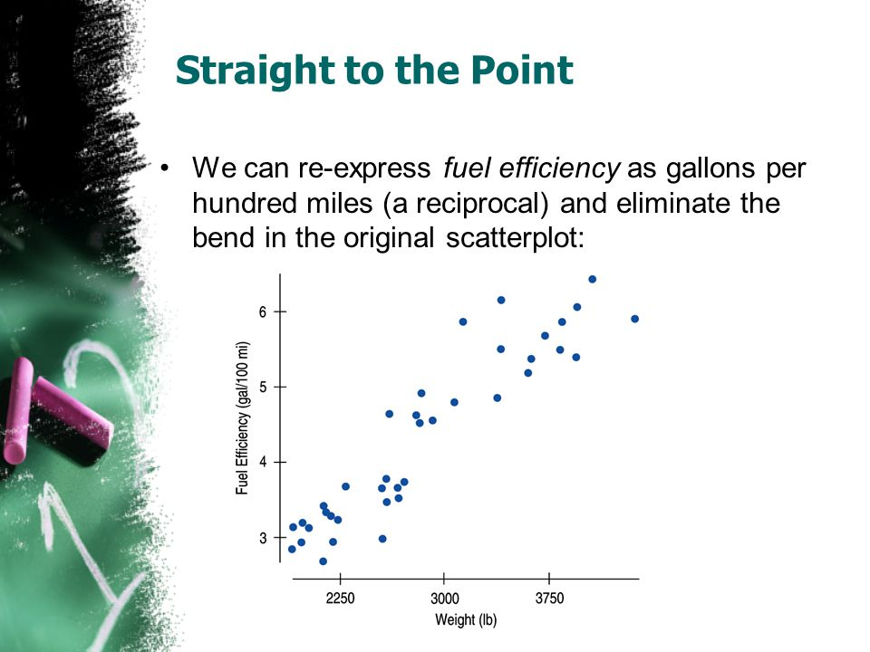 Straight to the Point We can re-express fuel efficiency as gallons per hundred miles (a reciprocal) and eliminate the bend in the original scatterplot