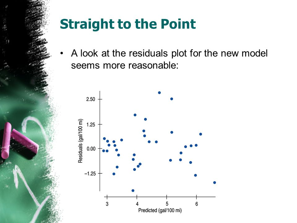 Straight to the Point A look at the residuals plot for the new model seems more reasonable: