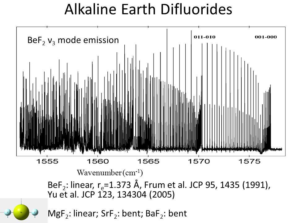 Alkaline Earth Difluorides Wavenumber (cm -1 ) BeF 2 ν 3 mode emission BeF 2 : linear, r e =1.373 Å, Frum et al.