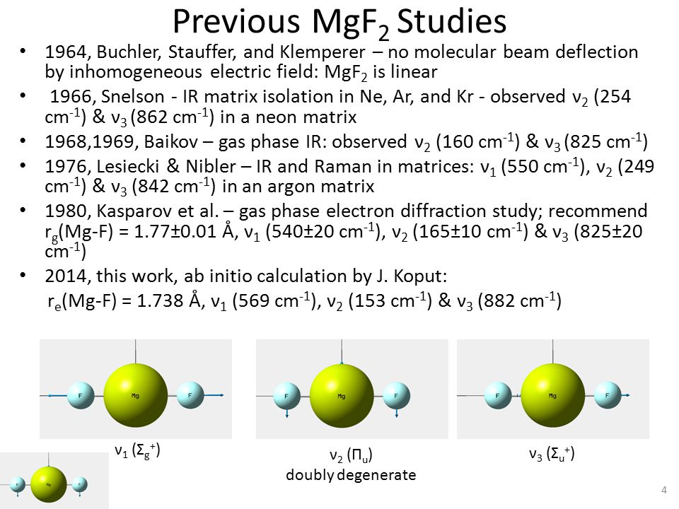 Previous MgF 2 Studies 1964, Buchler, Stauffer, and Klemperer – no molecular beam deflection by inhomogeneous electric field: MgF 2 is linear 1966, Snelson - IR matrix isolation in Ne, Ar, and Kr - observed ν 2 (254 cm -1 ) & ν 3 (862 cm -1 ) in a neon matrix 1968,1969, Baikov – gas phase IR: observed ν 2 (160 cm -1 ) & ν 3 (825 cm -1 ) 1976, Lesiecki & Nibler – IR and Raman in matrices: ν 1 (550 cm -1 ), ν 2 (249 cm -1 ) & ν 3 (842 cm -1 ) in an argon matrix 1980, Kasparov et al.