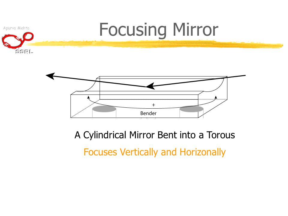 Apurva Mehta Focusing Mirror A Cylindrical Mirror Bent into a Torous Focuses Vertically and Horizonally