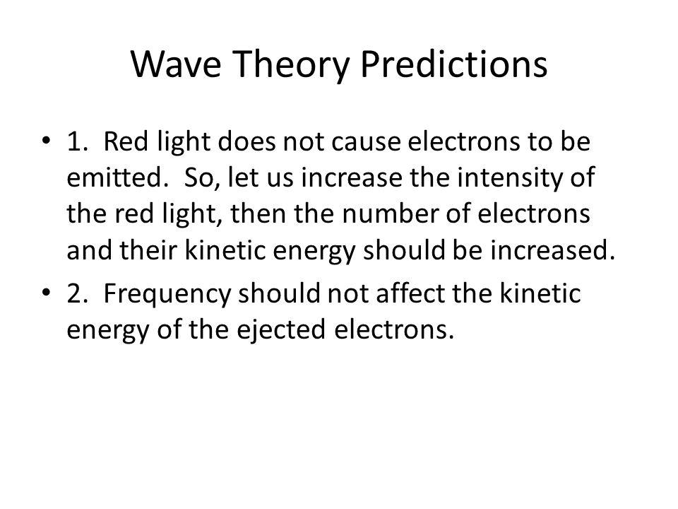 Photon Theory 1.