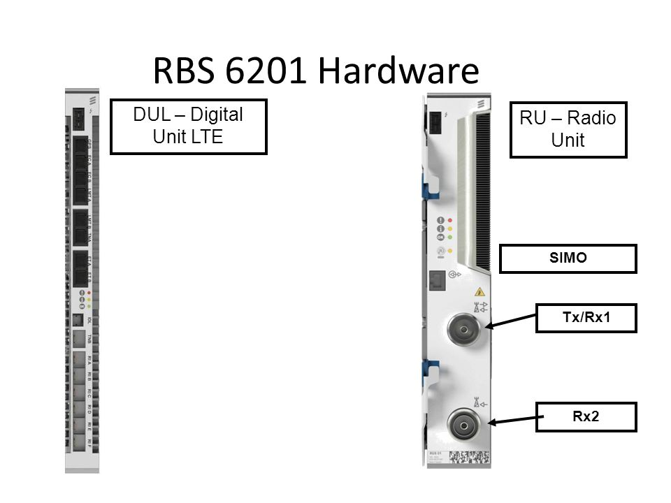 Cabinet Diagram Fans Radio C Transmission CC Power RUs DUL SIU