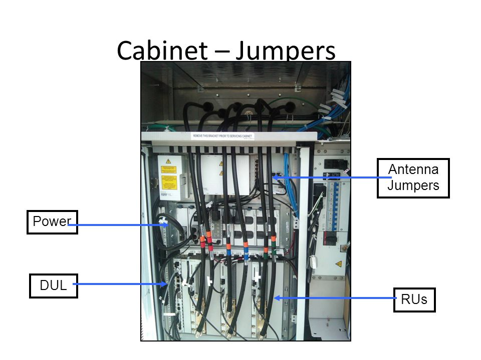 DL or UL throughput low Causes – Backhaul – Antenna system and jumpers – Hardware problems with RU-DUL Troubleshooting Steps – Dummy Load Test – Feeder Sweeps – E-UTRAN support