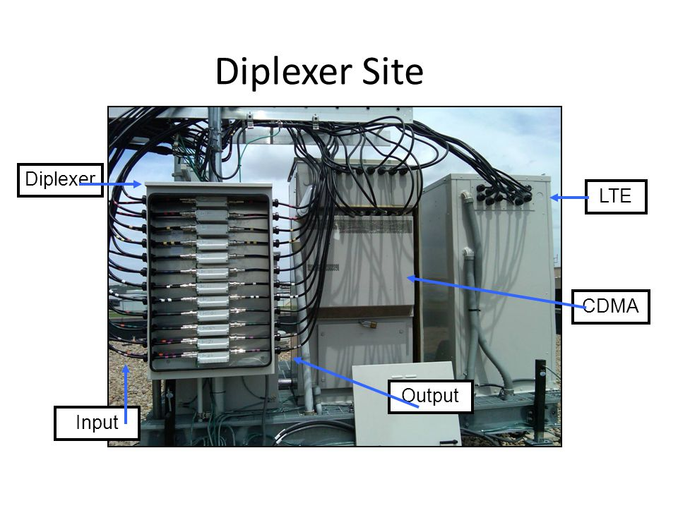 Dummy Load test Procedure – Trace the power connector to the RUL and turn it off – Detach the antenna jumpers from the RUL – Connect the attenuators to the RUL – Connect the dummy antennas to the attenuators – Power on the RUL – Have EUTRAN unlock the target sector and lock all other sectors – Place the UE near the dummy antennas – Upload and download a file and record a TEMS log Conclusion – Eliminates or identifies antenna system cause of problem