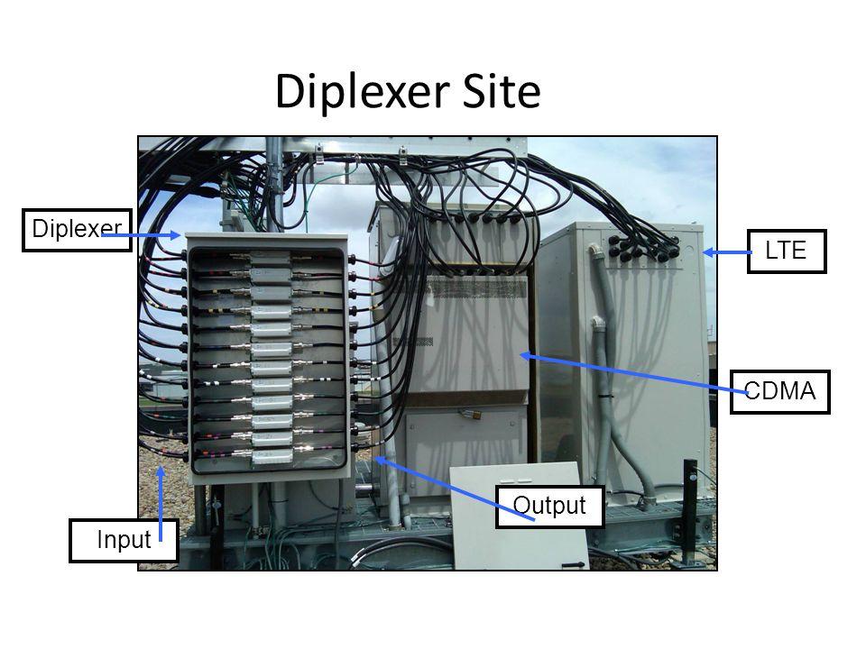 Diplexer Detail Input Output Diplexers