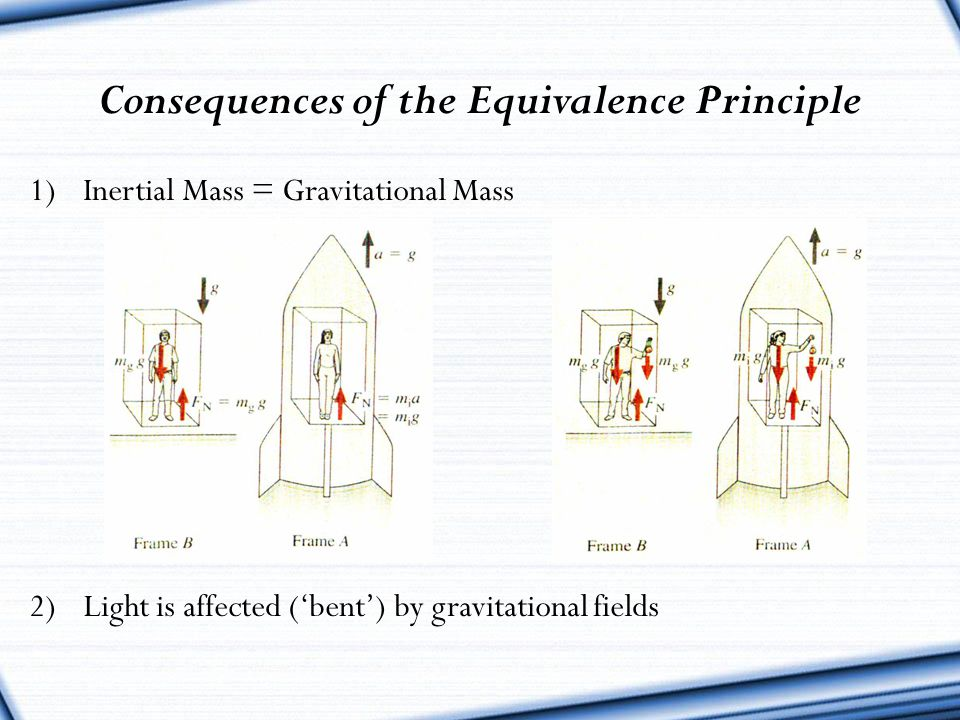 Inertial Reference Frames Performed locally, no experiment inside the free-falling elevator could distinguish it from an inertial frame.