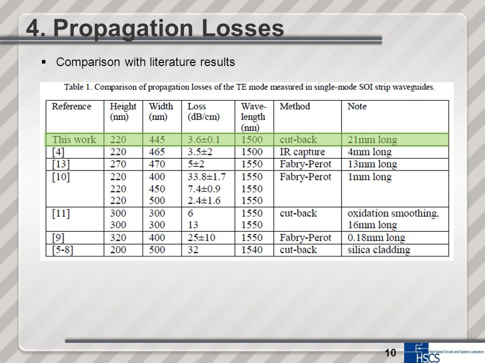 10 4. Propagation Losses  Comparison with literature results