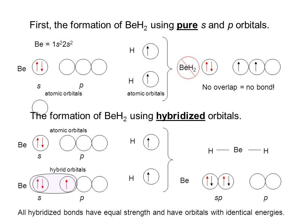 Formation of Ionic Bond fluoride ion F 1- 9p+9p+ e-e- e-e- e-e- e-e- e-e- e-e- e-e- e-e- e-e- e-e- lithium ion Li + 3p+3p+ e-e- e-e-