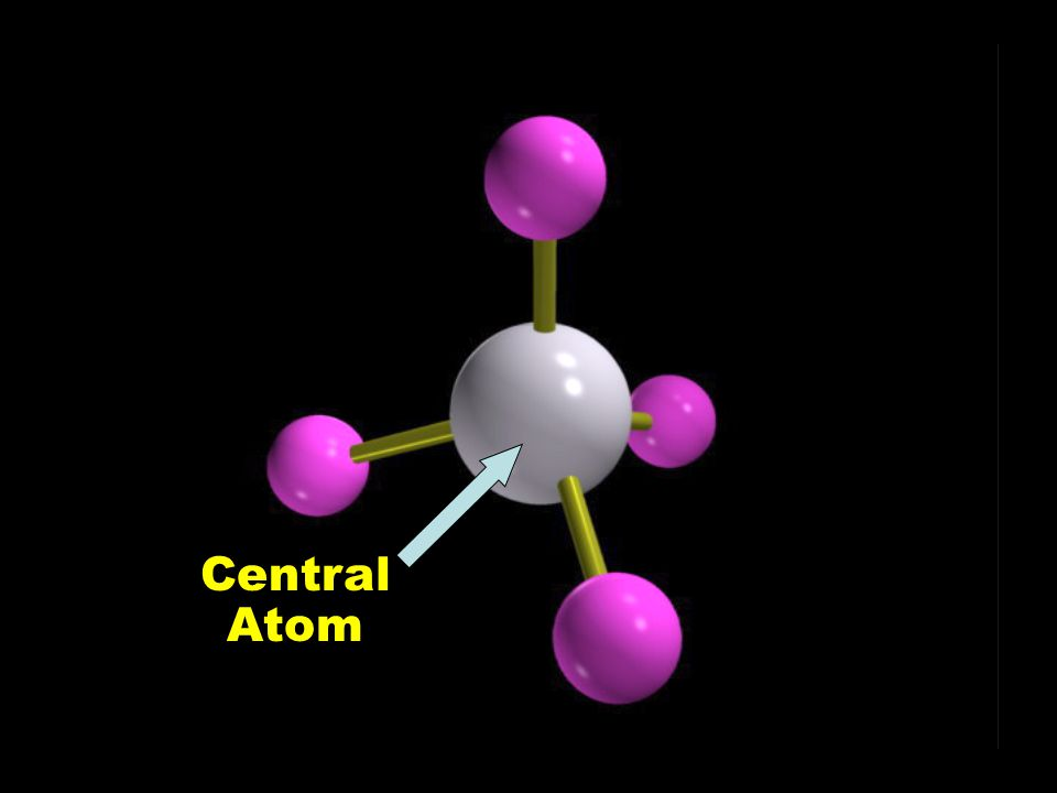 Central Atom Central Atom