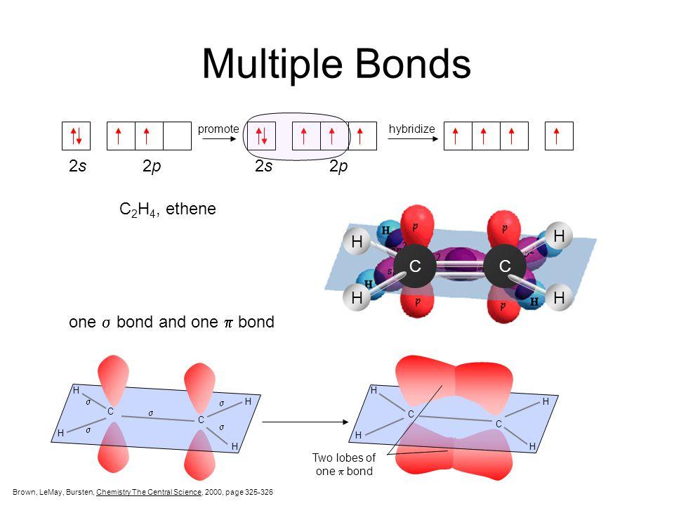"""Bonding Single bonds –Overlap of bonding orbitals on bond axis –Termed """"sigma"""" or σ bonds Double bonds –Sharing of electrons between 2 p orbitals perp"""