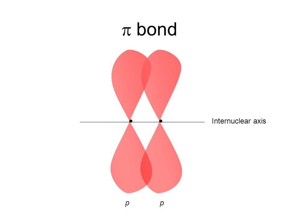 Multiple Bonds 2s 2p 2s 2p sp 2 2p promotehybridize CC H HH H C 2 H 4, ethene one  bond and one  bond H H C C H H      H H C C H H Two lobes of