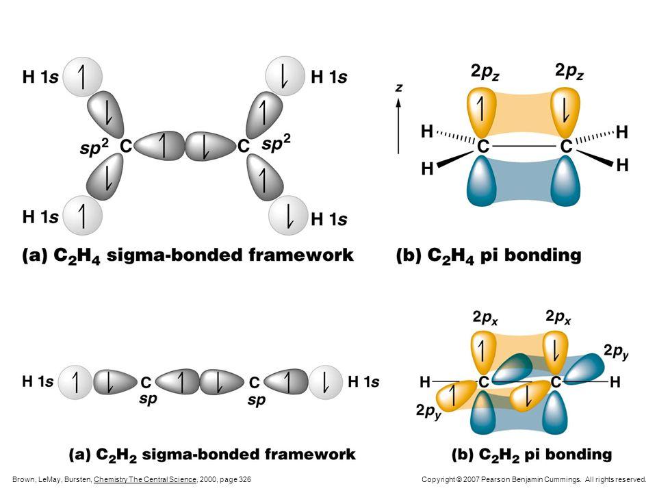  bond Internuclear axis pp