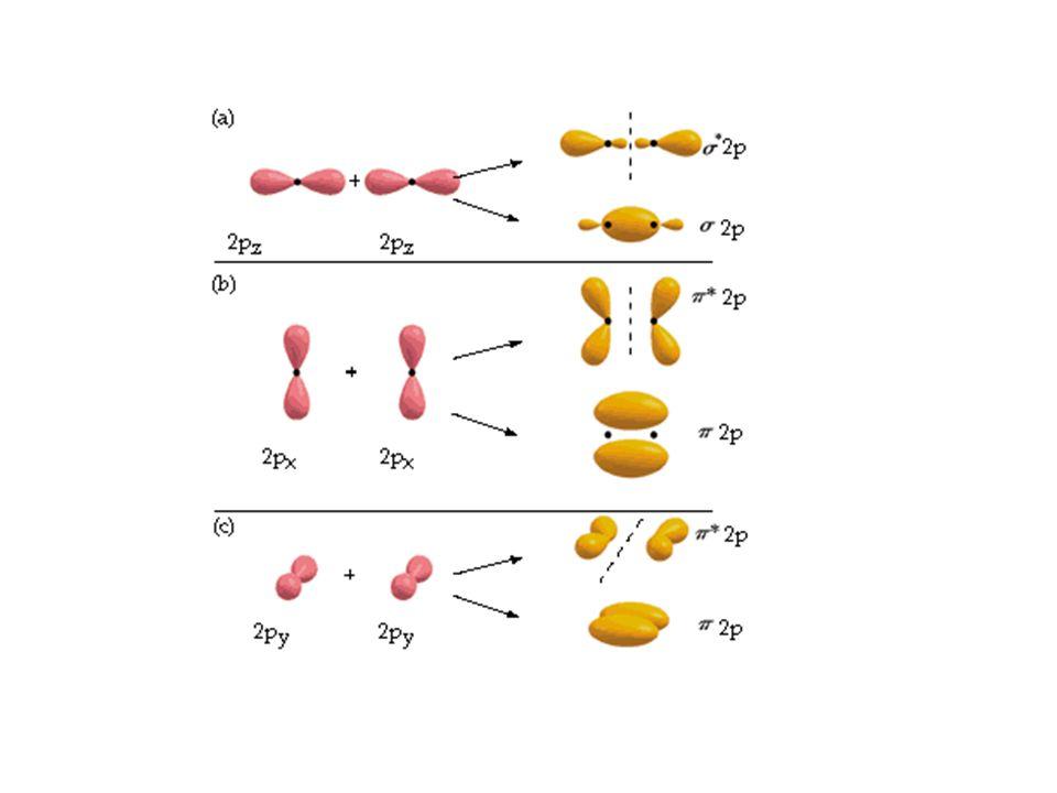 One s orbital Two p orbitals Three sp 2 hybrid orbitals sp 2 hybrid orbitals shown together (large lobes only) Hybridize