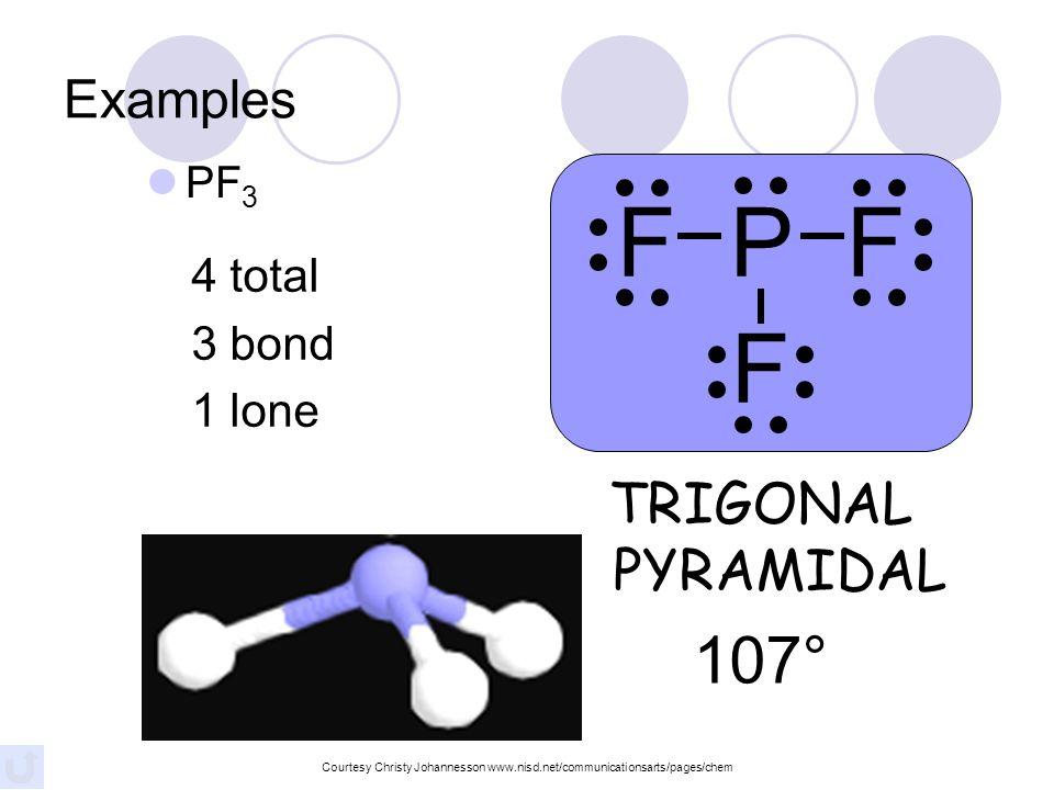 6 total 6 bond 0 lone OCTAHEDRAL 90° SF 6 Common Molecular Shapes Courtesy Christy Johannesson www.nisd.net/communicationsarts/pages/chem B B B B B B