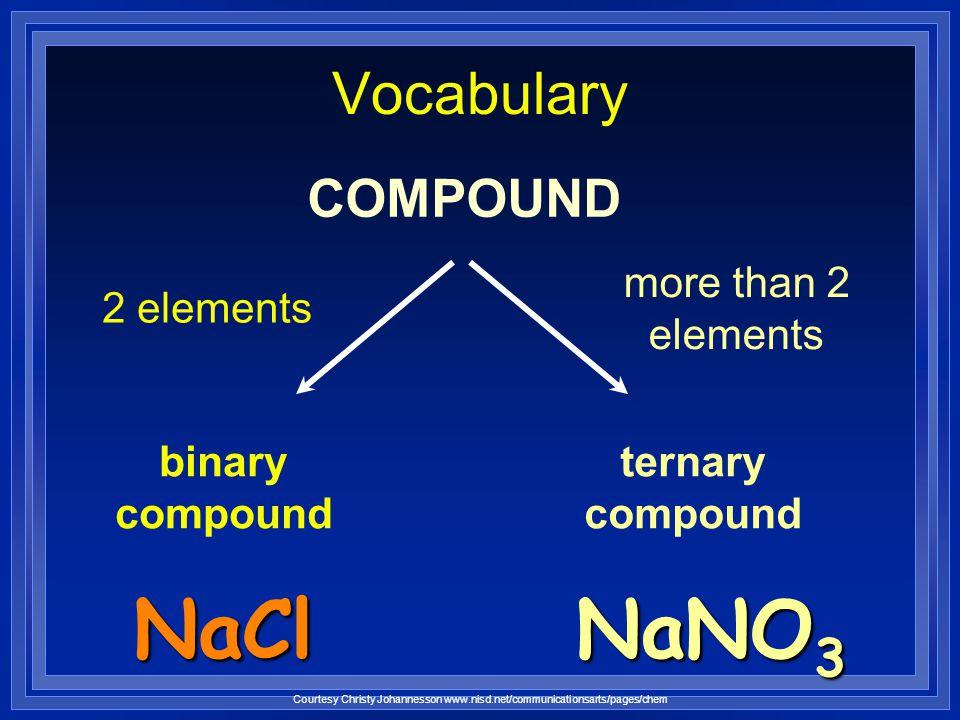Vocabulary CHEMICAL FORMULA molecular formula unit IONICCOVALENT CO 2 NaCl Courtesy Christy Johannesson www.nisd.net/communicationsarts/pages/chem