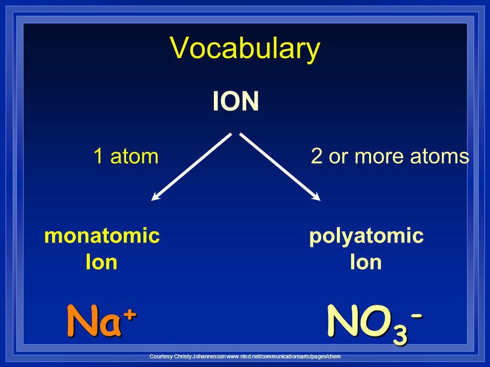 Vocabulary COMPOUND ternary compound binary compound 2 elements more than 2 elements NaNO 3 NaCl Courtesy Christy Johannesson www.nisd.net/communicati