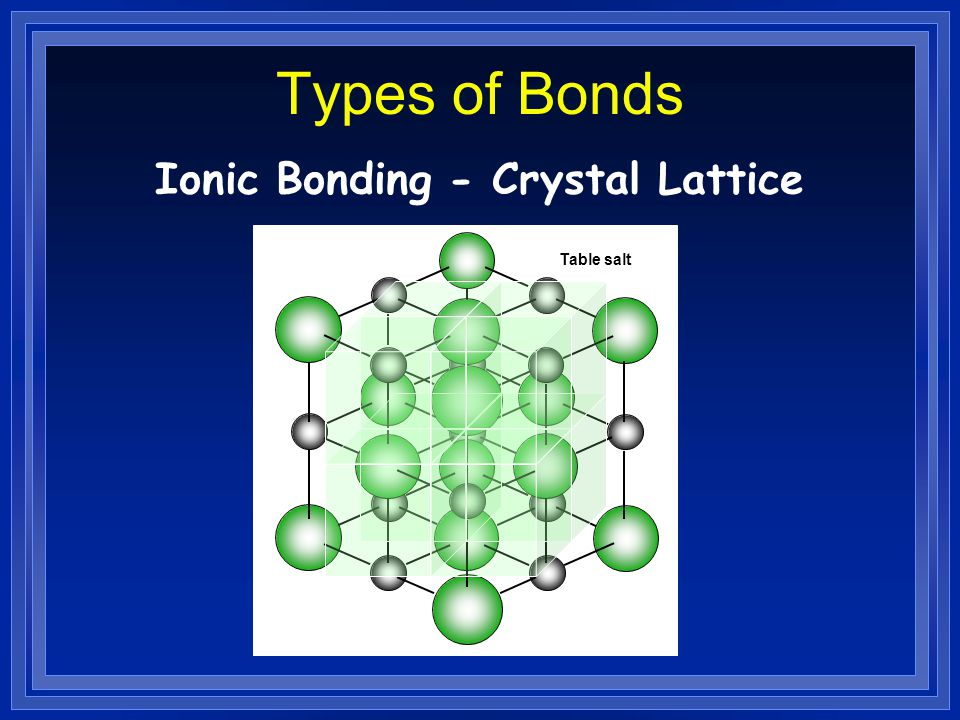 """""""electron sea"""" METALLIC Bond Formation Type of Structure Solubility in Water Electrical Conductivity Other Properties Melting Point Types of Bonds Phy"""