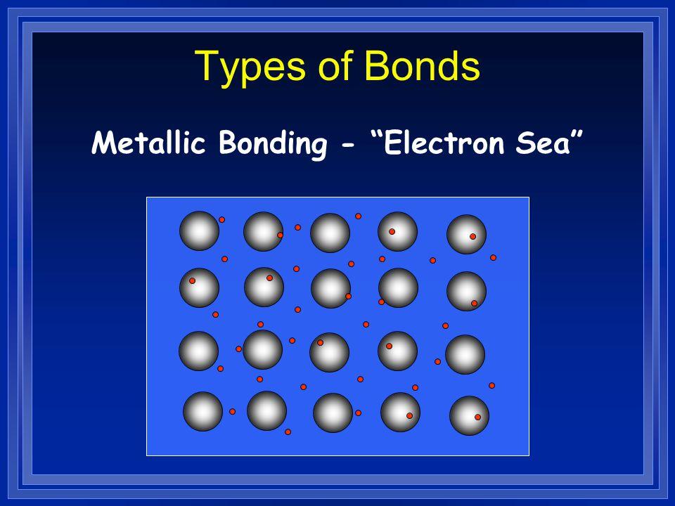 Covalent Bonding - True Molecules Types of Bonds Diatomic Molecule Courtesy Christy Johannesson www.nisd.net/communicationsarts/pages/chem