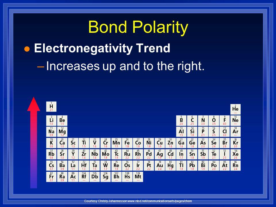 Bond Polarity l Electronegativity –Attraction an atom has for a shared pair of electrons. –higher e - neg atom   - –lower e - neg atom   + Courtes