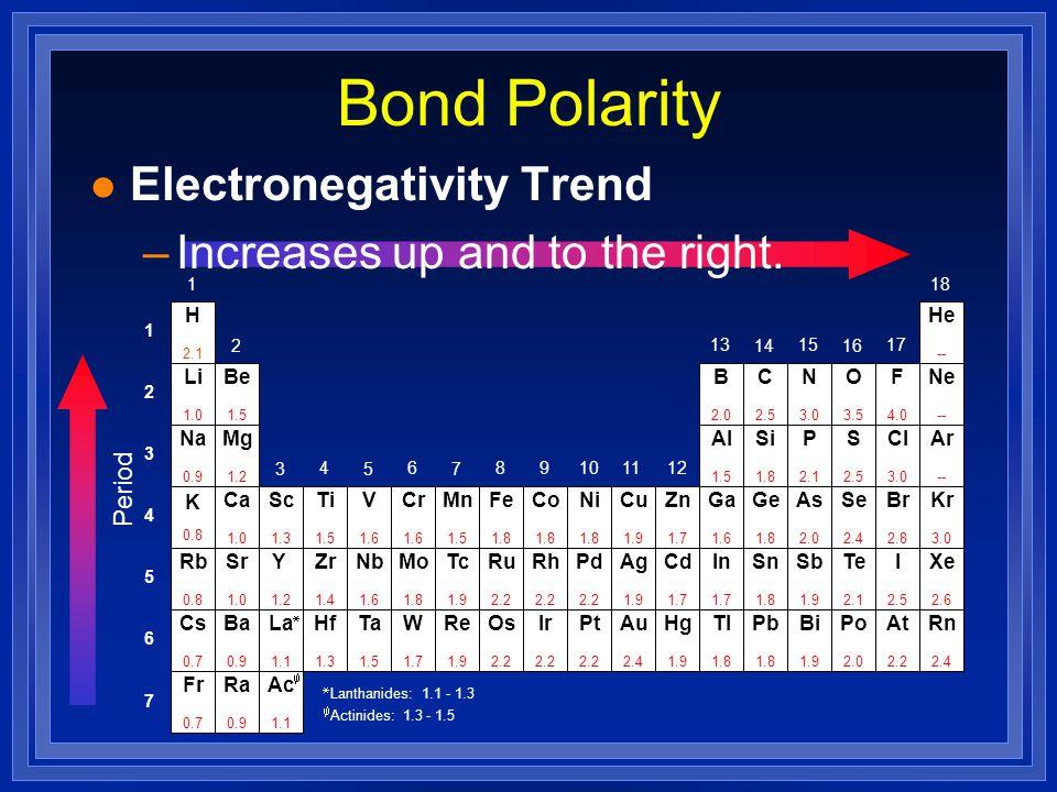 Ionic bonding: Mg + O Mg + O  [Mg] 2+ [O] 2– 12p + 12n 0 2e - 8e - 2e - 1e - [ O ] 2– [Mg] 2+ 6e - 2e - 8n 0 8p + 1e - 8e - 2e - 8n 0 8p + 12p + 12n